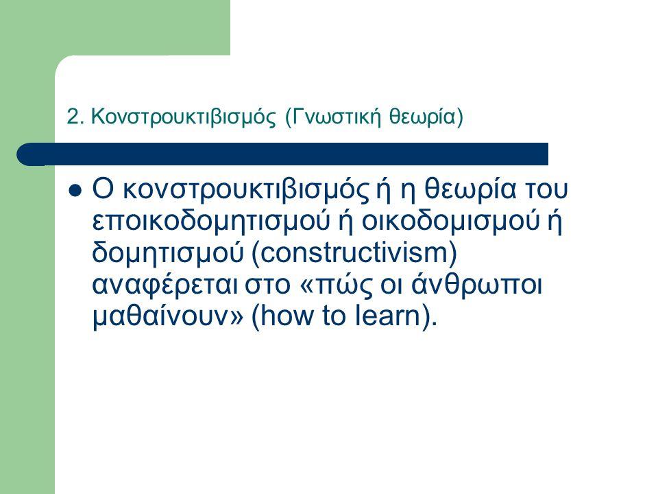 2. Κονστρουκτιβισμός (Γνωστική θεωρία)
