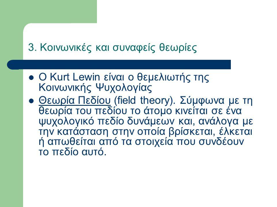 3. Κοινωνικές και συναφείς θεωρίες