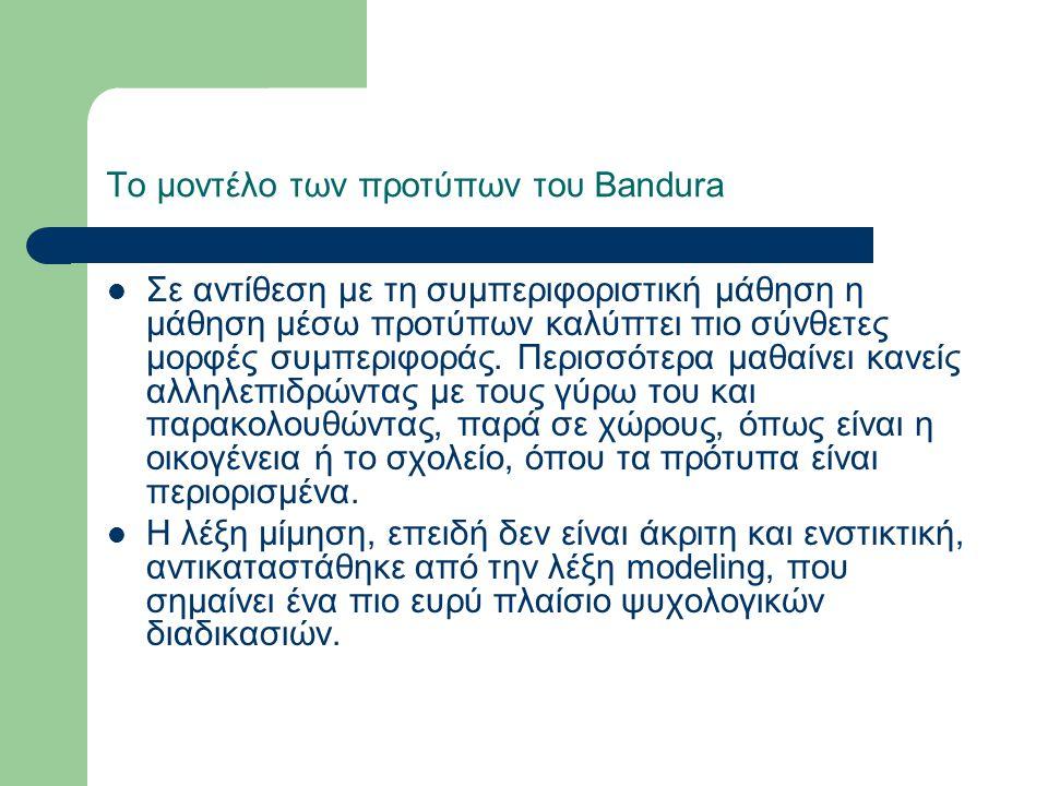 Το μοντέλο των προτύπων του Bandura