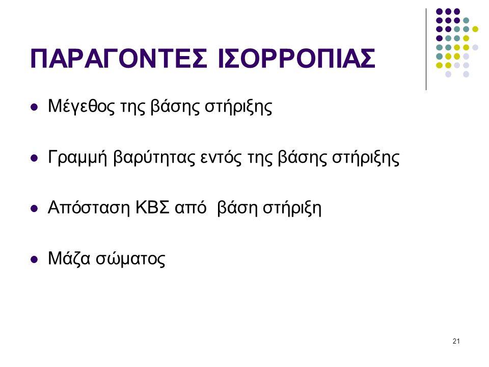 ΠΑΡΑΓΟΝΤΕΣ ΙΣΟΡΡΟΠΙΑΣ