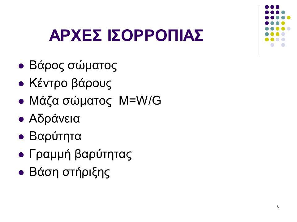 ΑΡΧΕΣ ΙΣΟΡΡΟΠΙΑΣ Βάρος σώματος Κέντρο βάρους Μάζα σώματος M=W/G