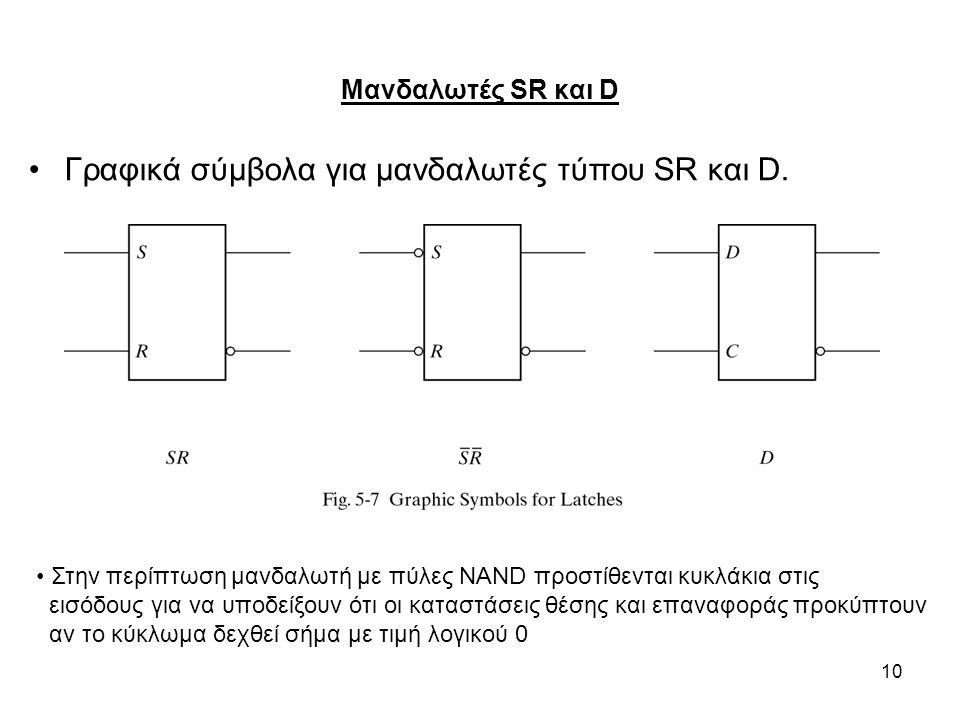 Γραφικά σύμβολα για μανδαλωτές τύπου SR και D.