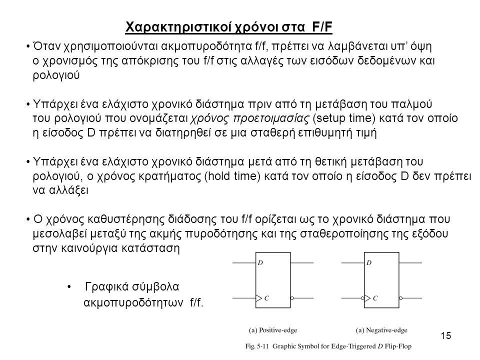 Χαρακτηριστικοί χρόνοι στα F/F