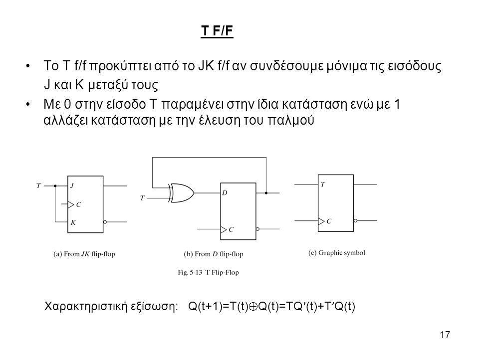Το T f/f προκύπτει από το JK f/f αν συνδέσουμε μόνιμα τις εισόδους