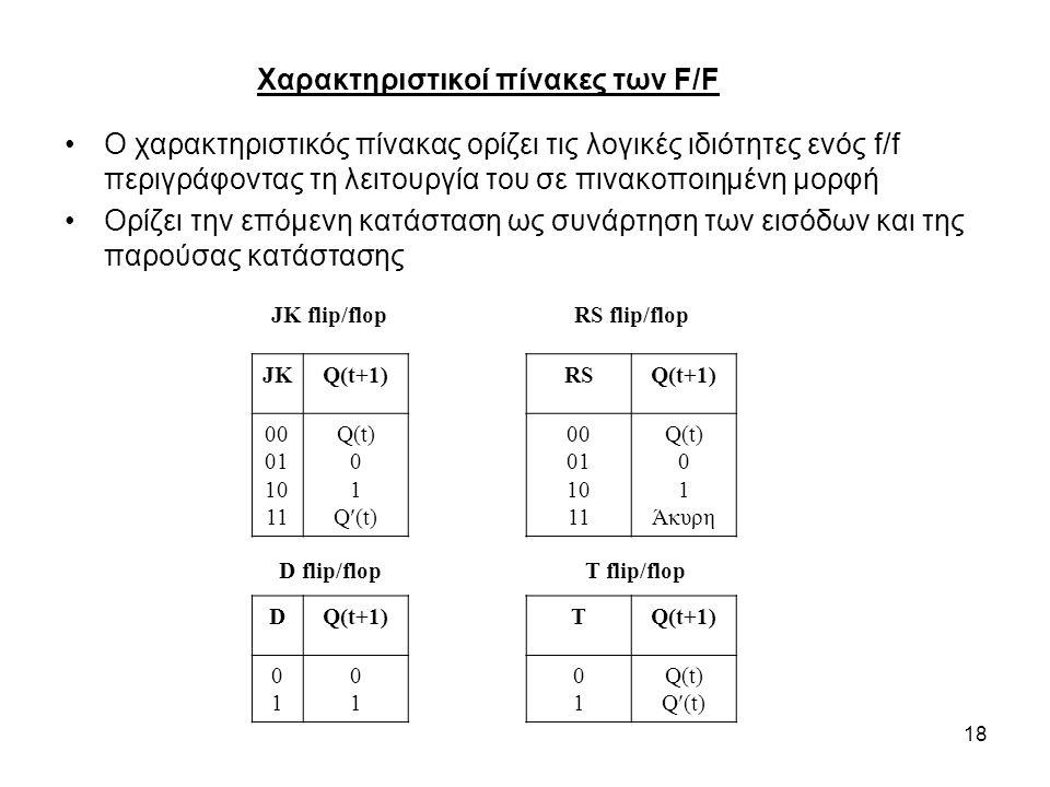 Χαρακτηριστικοί πίνακες των F/F
