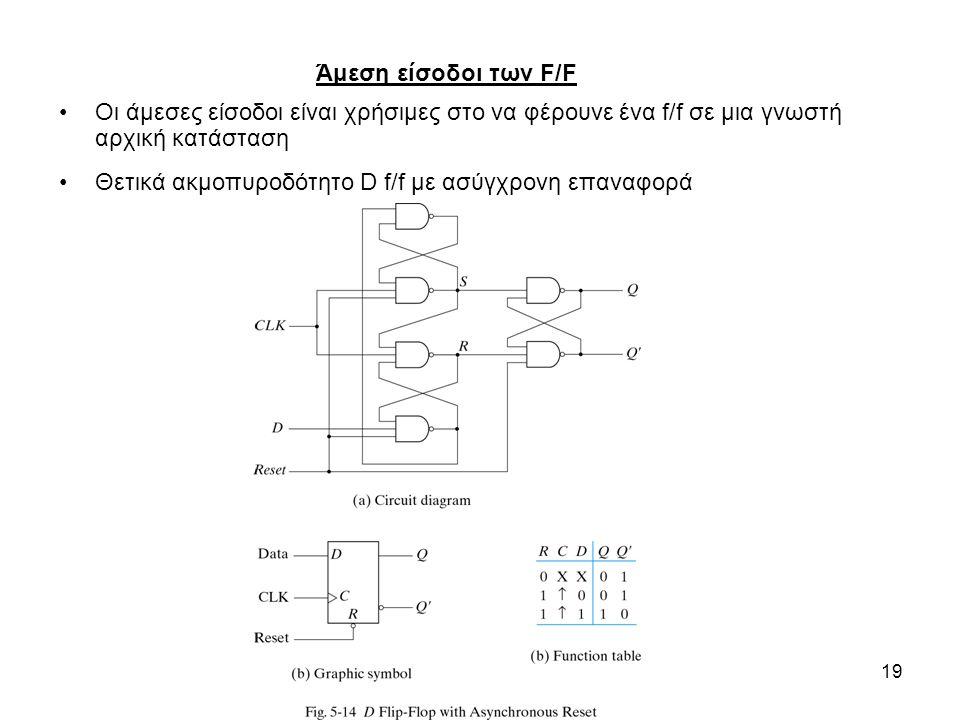 Άμεση είσοδοι των F/F Οι άμεσες είσοδοι είναι χρήσιμες στο να φέρουνε ένα f/f σε μια γνωστή αρχική κατάσταση.