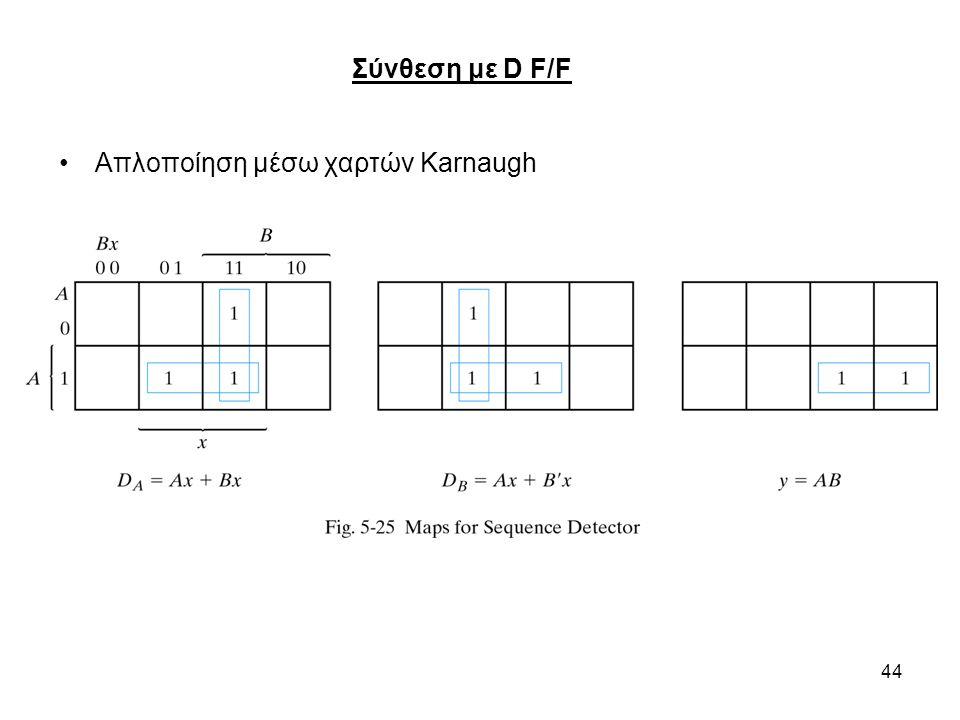 Σύνθεση με D F/F Απλοποίηση μέσω χαρτών Karnaugh