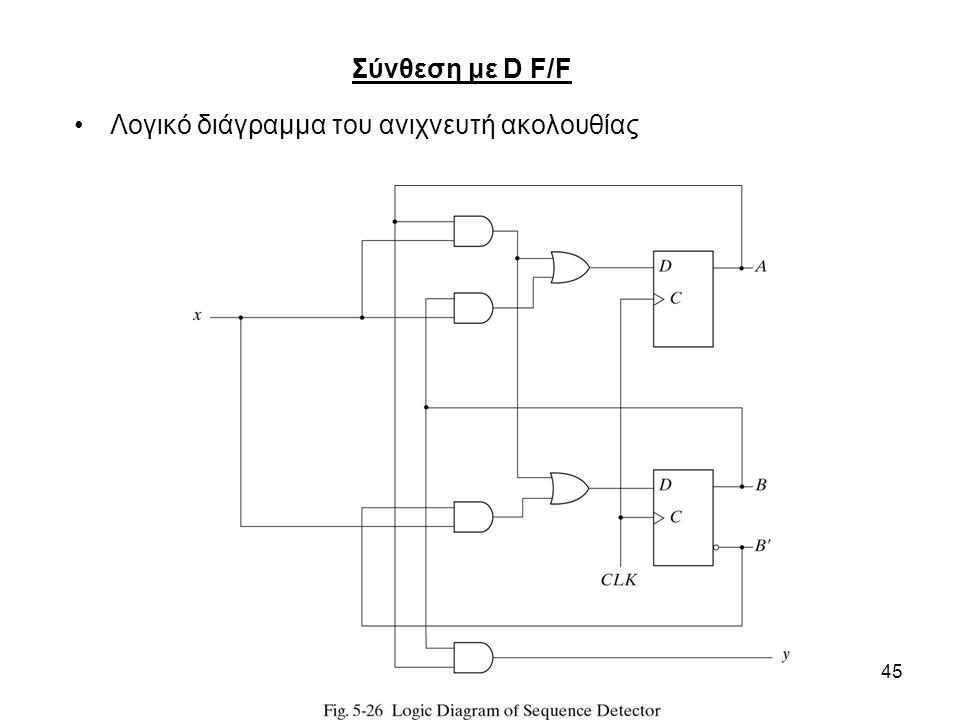Σύνθεση με D F/F Λογικό διάγραμμα του ανιχνευτή ακολουθίας