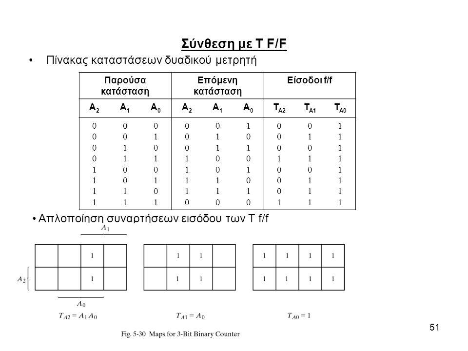 Σύνθεση με T F/F Πίνακας καταστάσεων δυαδικού μετρητή