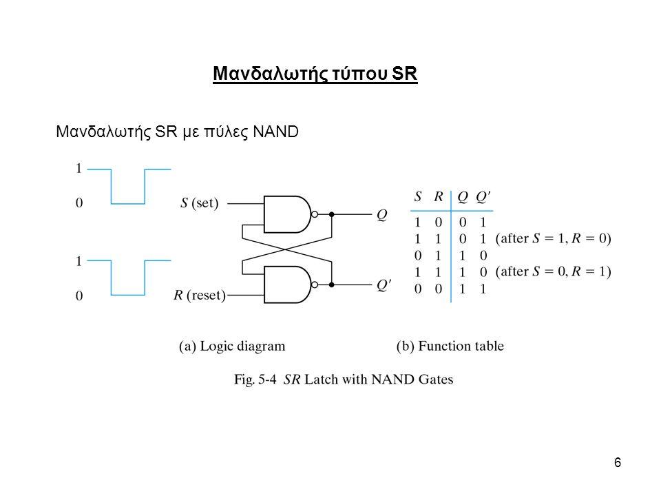 Μανδαλωτής τύπου SR Μανδαλωτής SR με πύλες NAND