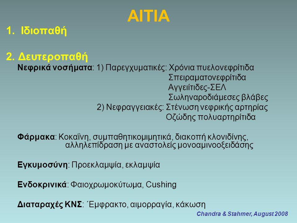 AITIA Ιδιοπαθή 2. Δευτεροπαθή