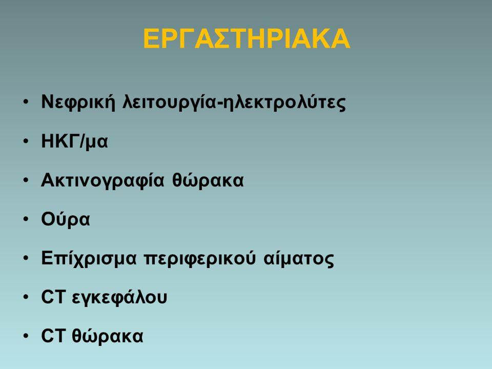 ΕΡΓΑΣΤΗΡΙΑΚΑ Νεφρική λειτουργία-ηλεκτρολύτες ΗΚΓ/μα