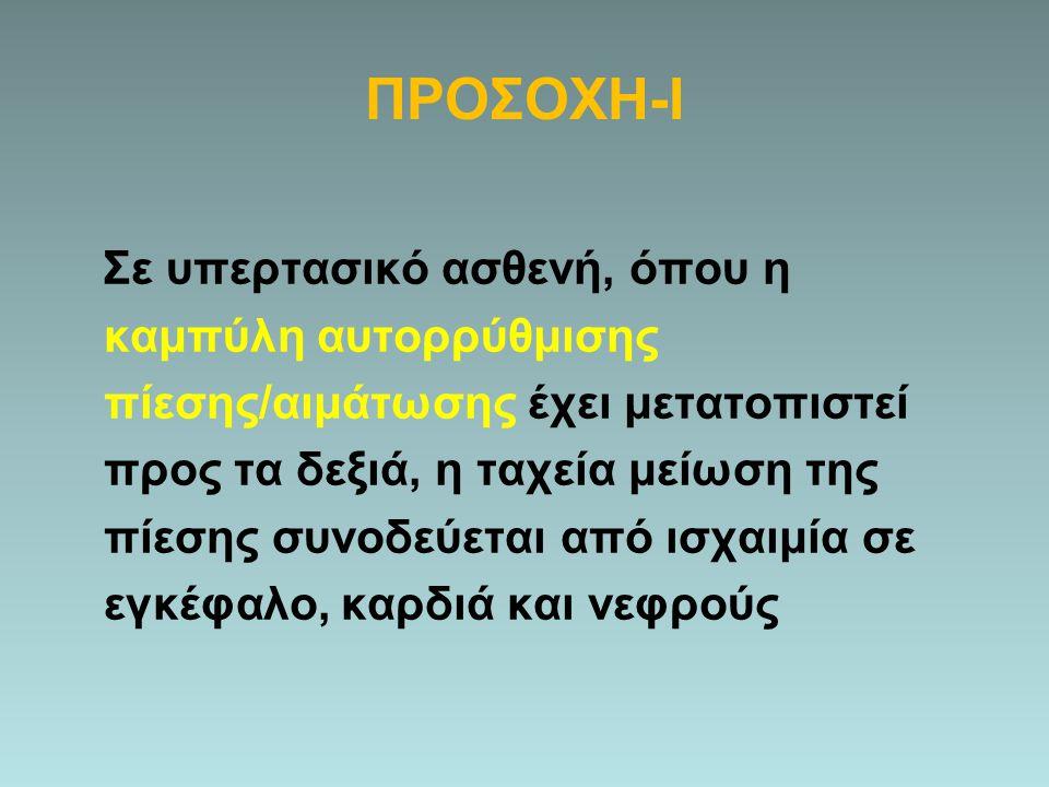 ΠΡΟΣΟΧΗ-Ι