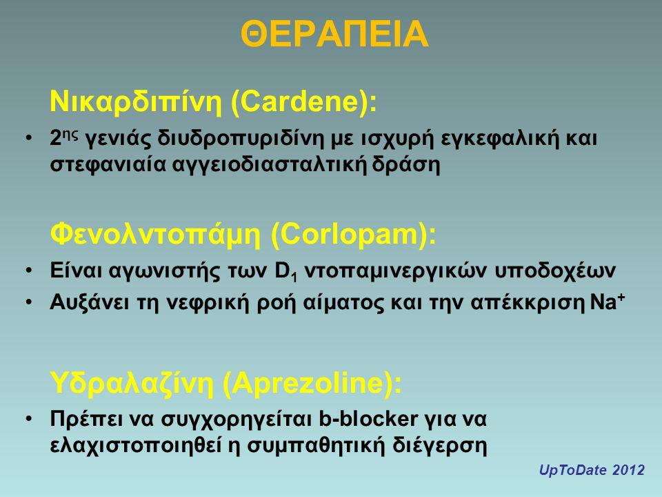 ΘΕΡΑΠΕΙΑ Νικαρδιπίνη (Cardene): Φενολντοπάμη (Corlopam):