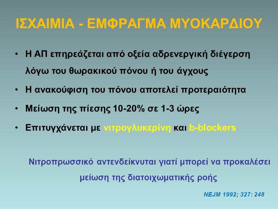 ΙΣΧΑΙΜΙΑ - ΕΜΦΡΑΓΜΑ ΜΥΟΚΑΡΔΙΟΥ