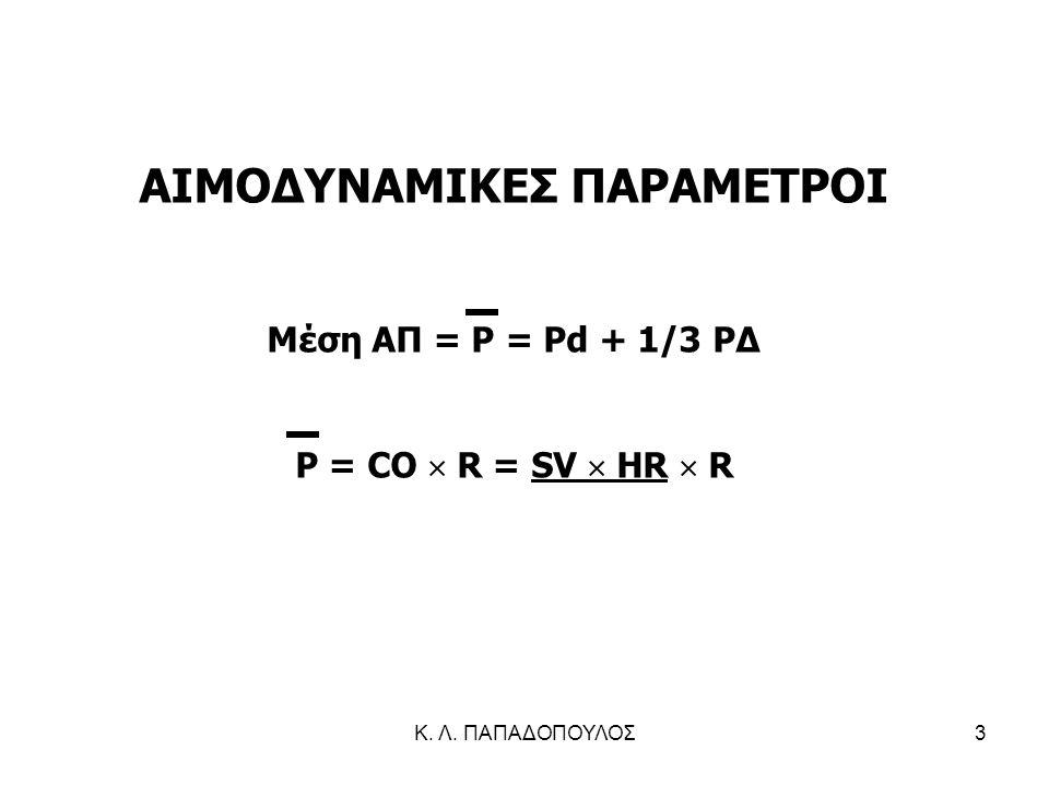 ΑΙΜΟΔΥΝΑΜΙΚΕΣ ΠΑΡΑΜΕΤΡΟΙ