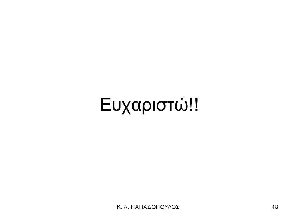 Ευχαριστώ!! Κ. Λ. ΠΑΠΑΔΟΠΟΥΛΟΣ