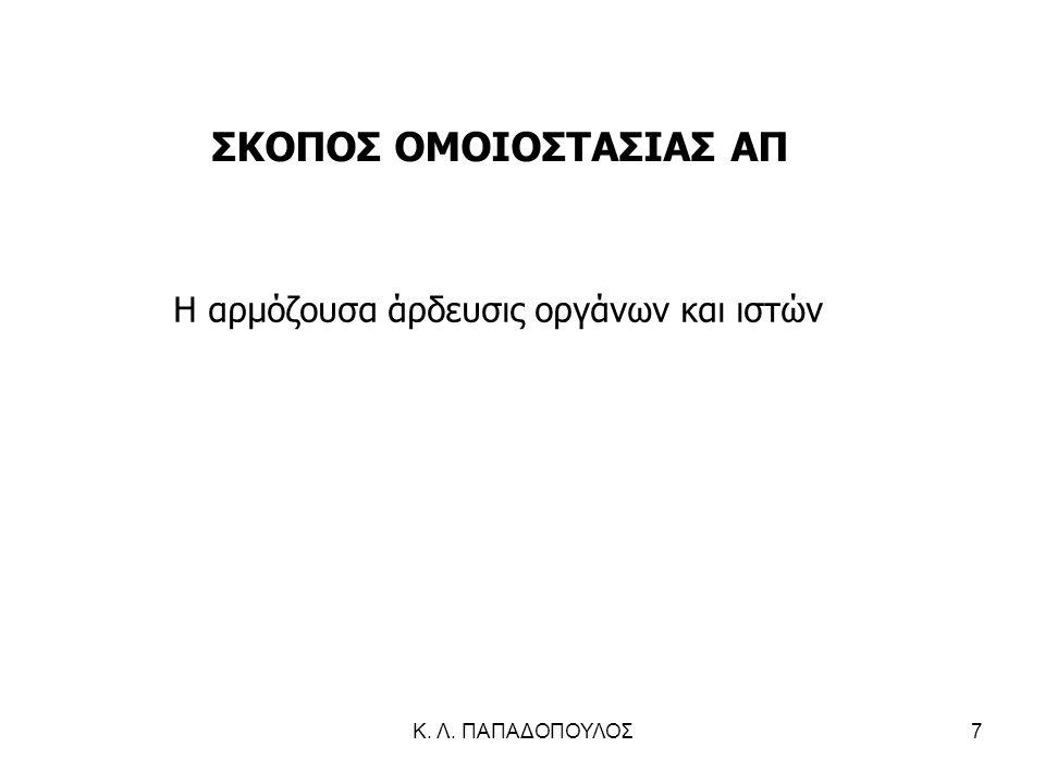 ΣΚΟΠΟΣ ΟΜΟΙΟΣΤΑΣΙΑΣ ΑΠ