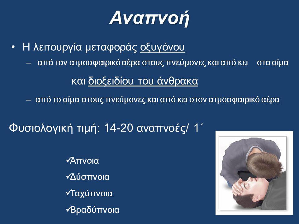 Αναπνοή Φυσιολογική τιμή: 14-20 αναπνοές/ 1΄