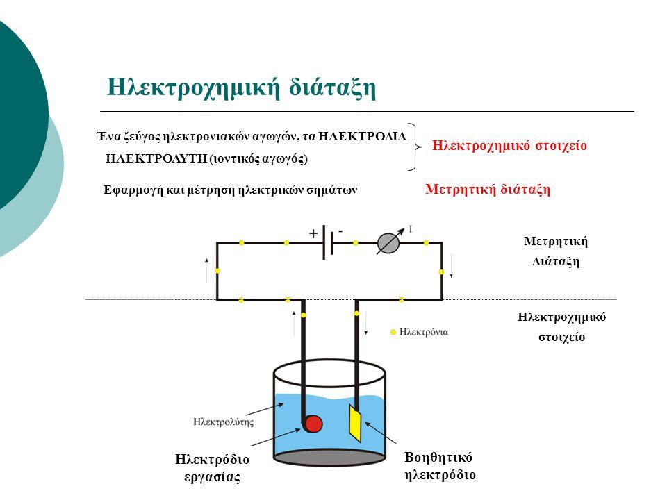 Ηλεκτροχημική διάταξη