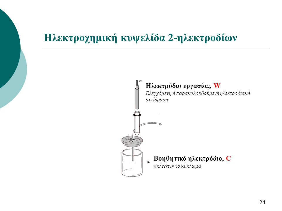 Ηλεκτροχημική κυψελίδα 2-ηλεκτροδίων