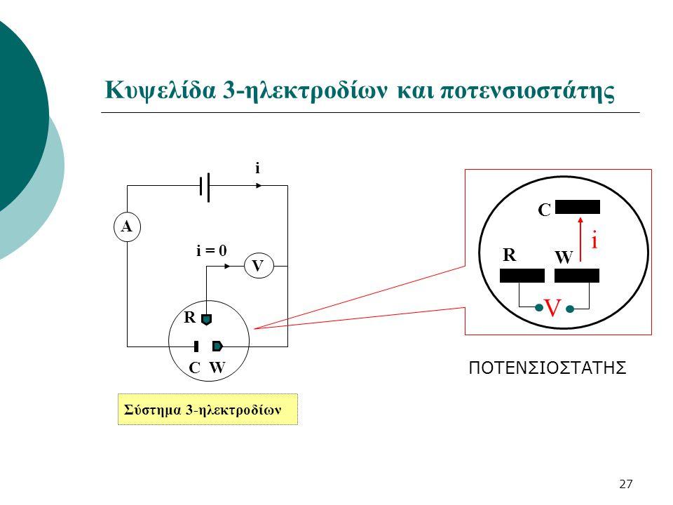 Κυψελίδα 3-ηλεκτροδίων και ποτενσιοστάτης