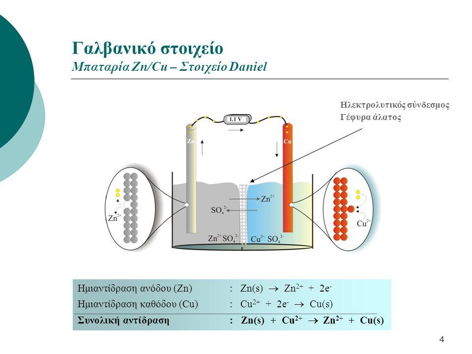 Γαλβανικό στοιχείο Μπαταρία Zn/Cu – Στοιχείο Daniel