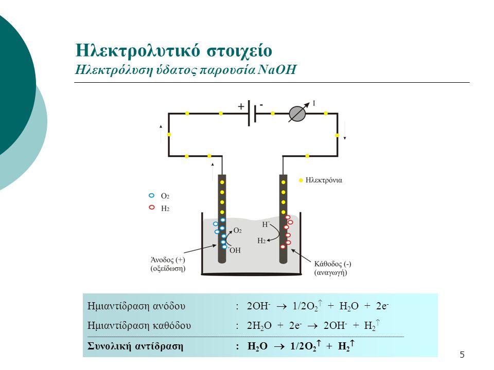 Ηλεκτρολυτικό στοιχείο Ηλεκτρόλυση ύδατος παρουσία NaOH