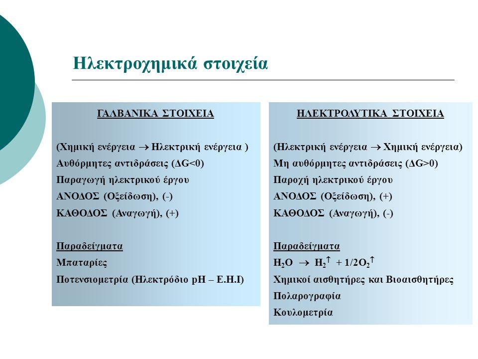 Ηλεκτροχημικά στοιχεία