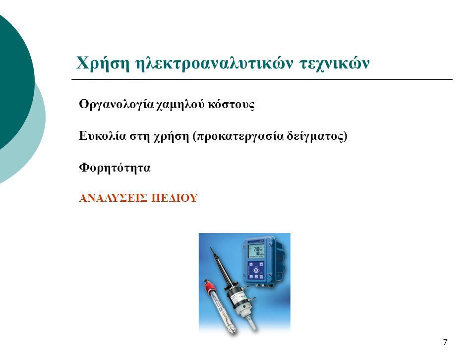 Χρήση ηλεκτροαναλυτικών τεχνικών