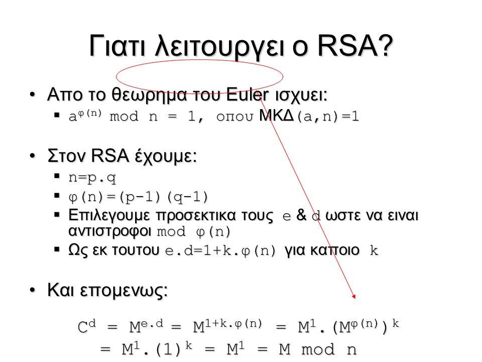 Γιατι λειτουργει ο RSA Απο το θεωρημα του Euler ισχυει: