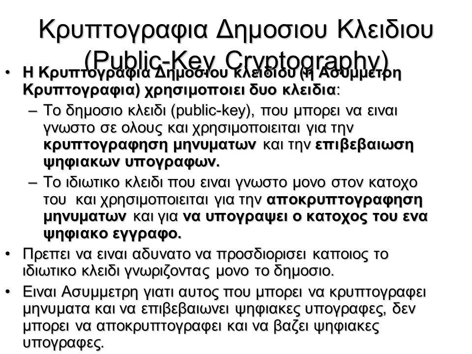 Κρυπτογραφια Δημοσιου Κλειδιου (Public-Key Cryptography)
