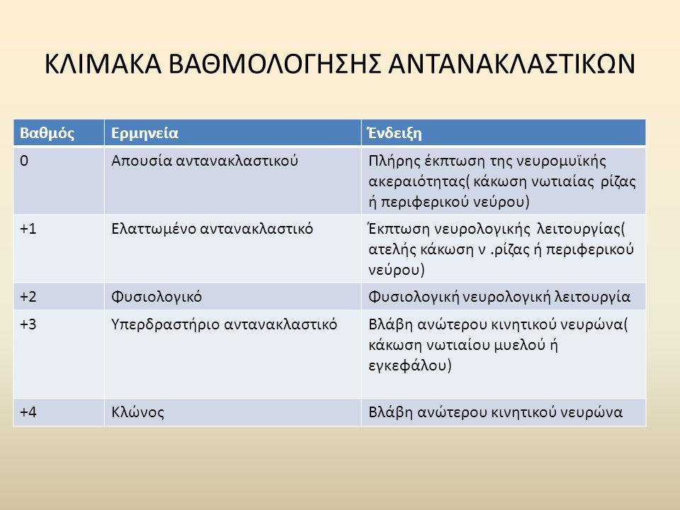 ΚΛΙΜΑΚΑ ΒΑΘΜΟΛΟΓΗΣΗΣ ΑΝΤΑΝΑΚΛΑΣΤΙΚΩΝ