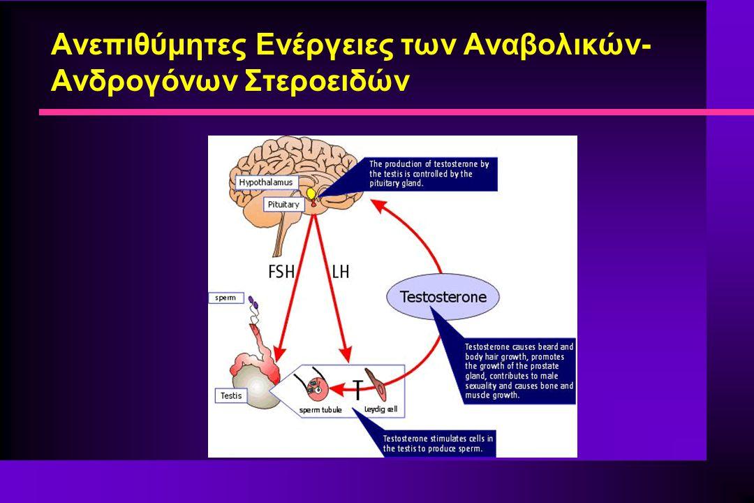 Ανεπιθύμητες Ενέργειες των Αναβολικών-Ανδρογόνων Στεροειδών