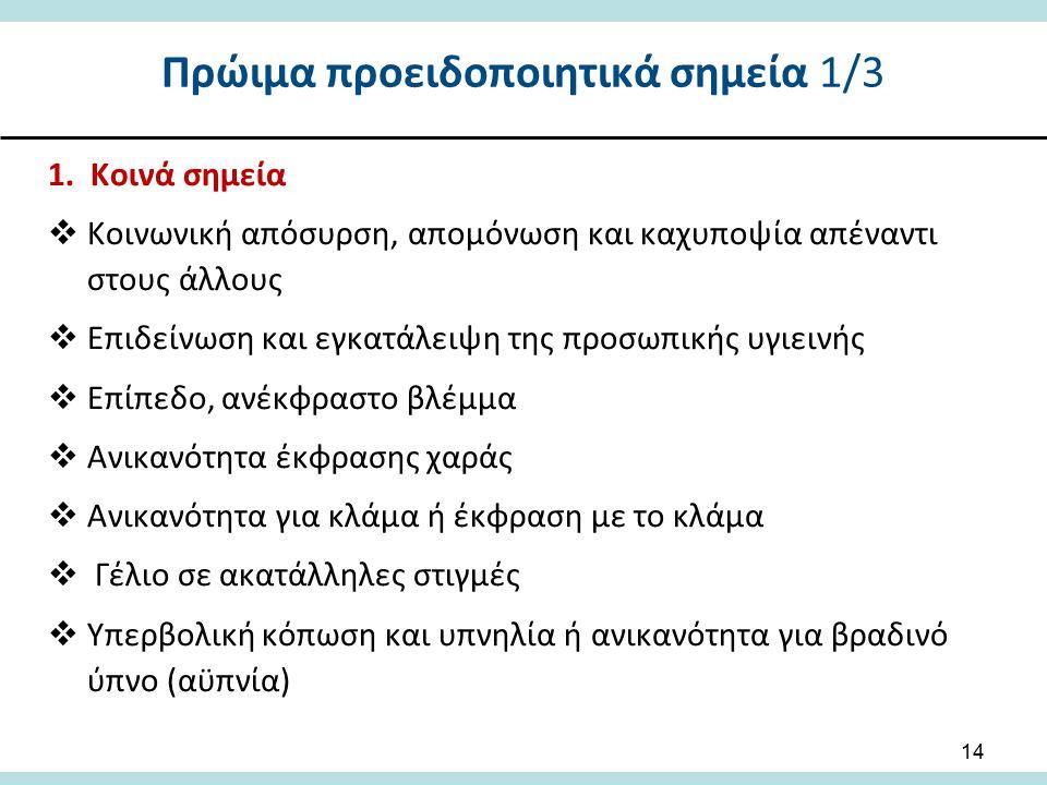 Πρώιμα προειδοποιητικά σημεία 1/3