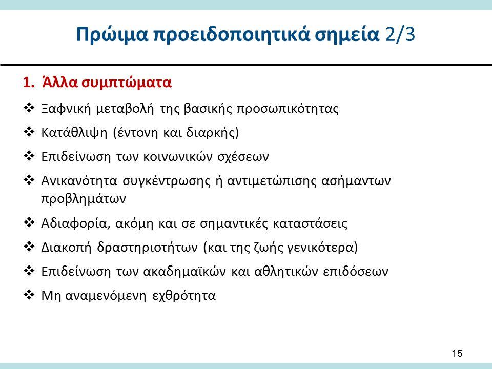 Πρώιμα προειδοποιητικά σημεία 2/3
