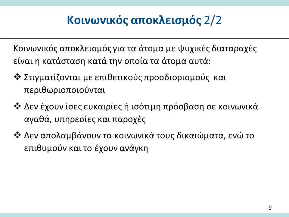 Κοινωνικός αποκλεισμός 2/2