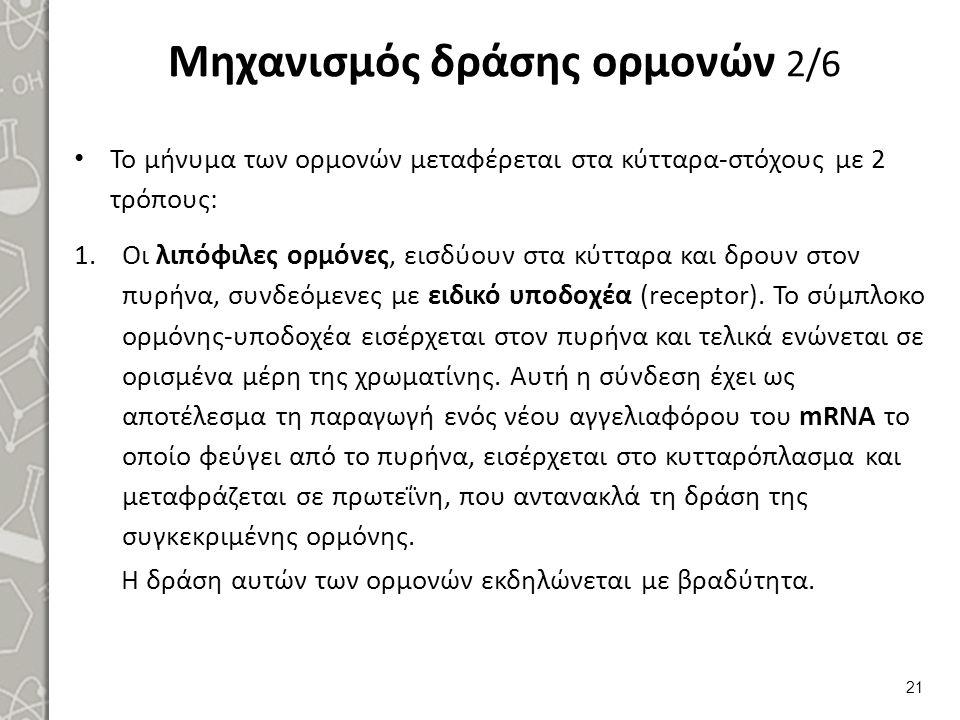 Μηχανισμός δράσης ορμονών 3/6