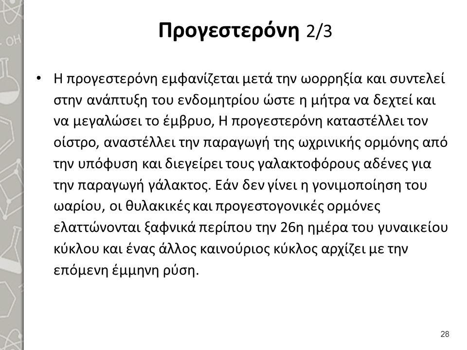 Προγεστερόνη 3/3