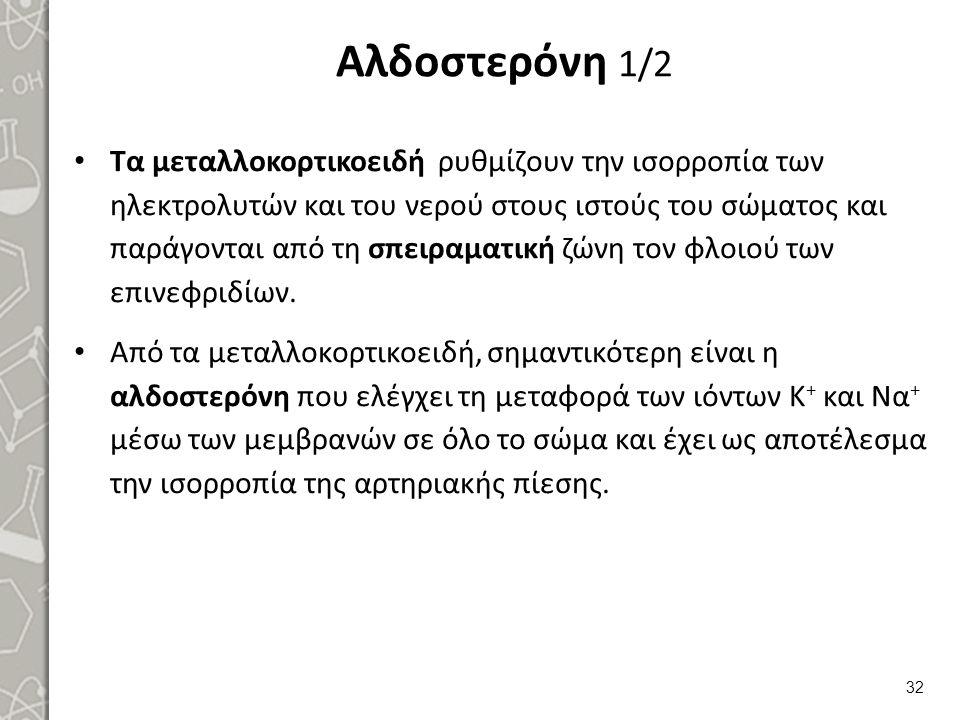 Αλδοστερόνη 2/2
