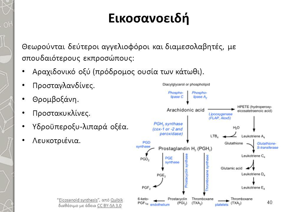 Ιωδοθυρονίνες (ορμόνες του θυρεοειδούς αδένα) 1/5
