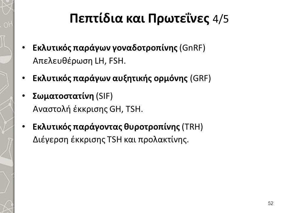 Πεπτίδια και Πρωτεΐνες 5/5