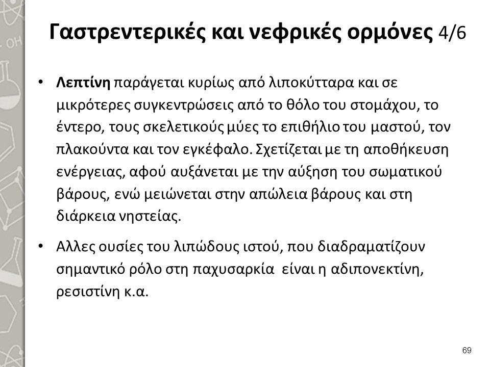 Γαστρεντερικές και νεφρικές ορμόνες 5/6