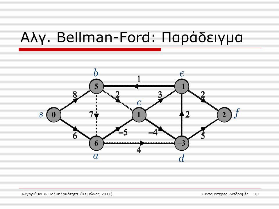 Αλγ. Bellman-Ford: Παράδειγμα
