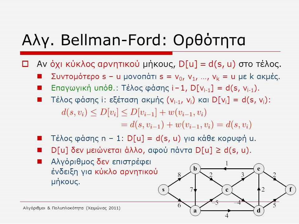 Αλγ. Bellman-Ford: Ορθότητα
