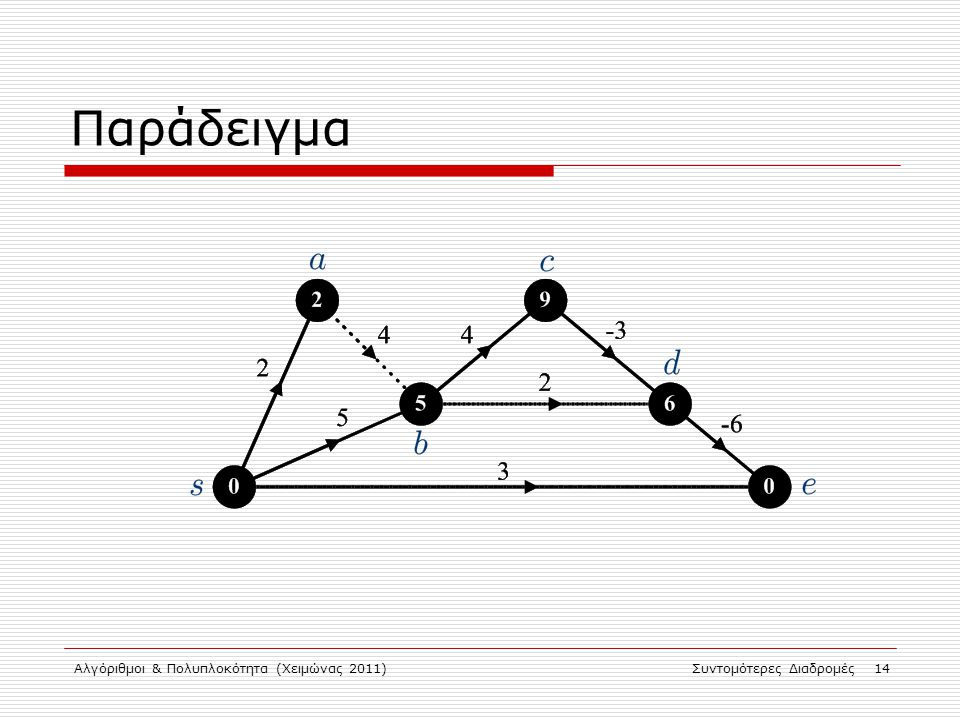 Παράδειγμα Αλγόριθμοι & Πολυπλοκότητα (Χειμώνας 2011)