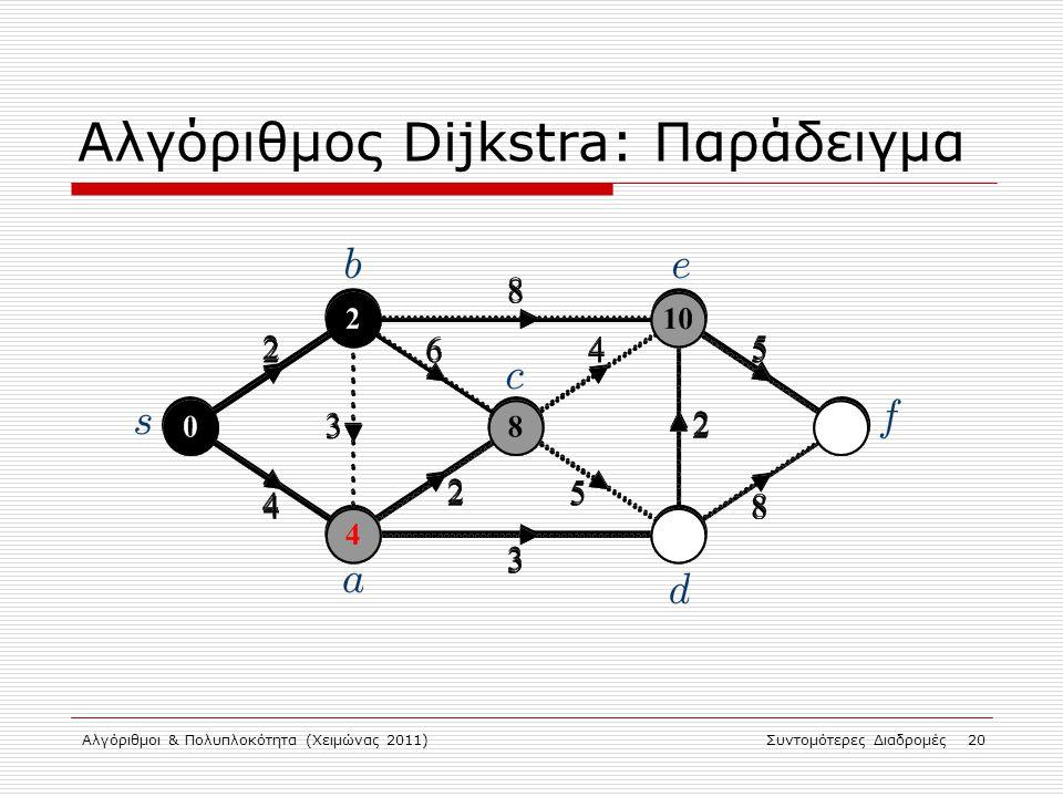 Αλγόριθμος Dijkstra: Παράδειγμα