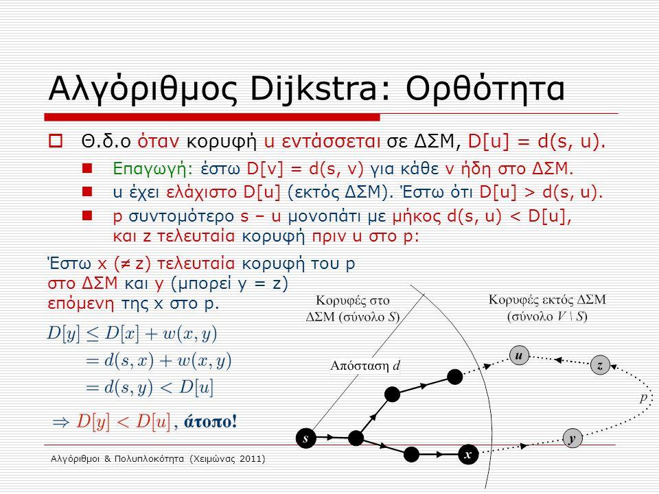 Αλγόριθμος Dijkstra: Ορθότητα