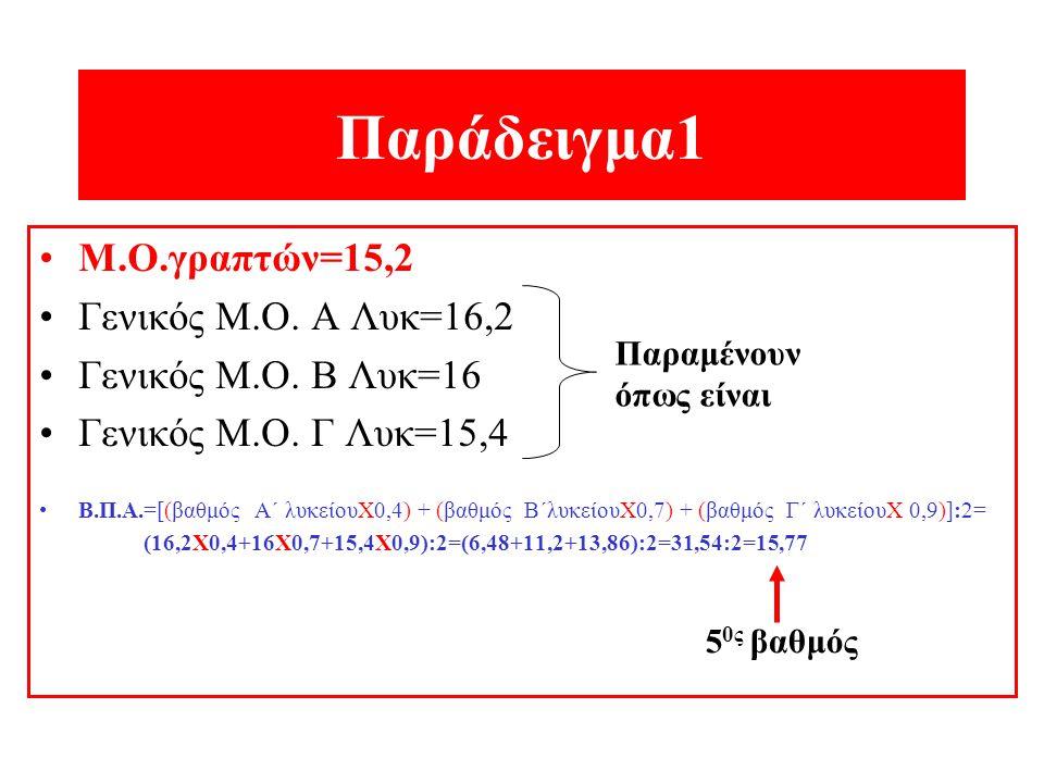 Παράδειγμα1 Μ.Ο.γραπτών=15,2 Γενικός Μ.Ο. Α Λυκ=16,2
