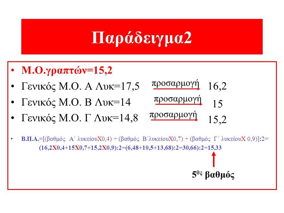 Παράδειγμα2 Μ.Ο.γραπτών=15,2 Γενικός Μ.Ο. Α Λυκ=17,5